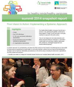 Summit Snapshot Report 2014