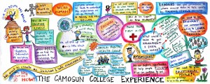 4-the-camosun-college-experience-low-res1