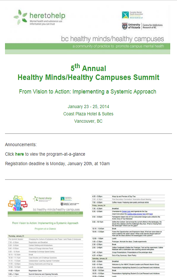 Summit 2014 Program