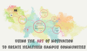art of motivation prezi pic