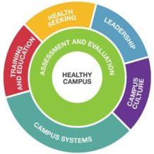 Guelph MH framework