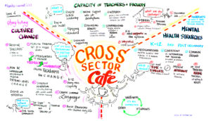 Cross-Sector Café